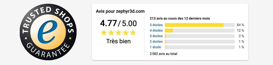 Zephyr 3D répond aux critères de qualité du programme de vérification Trusted Shops